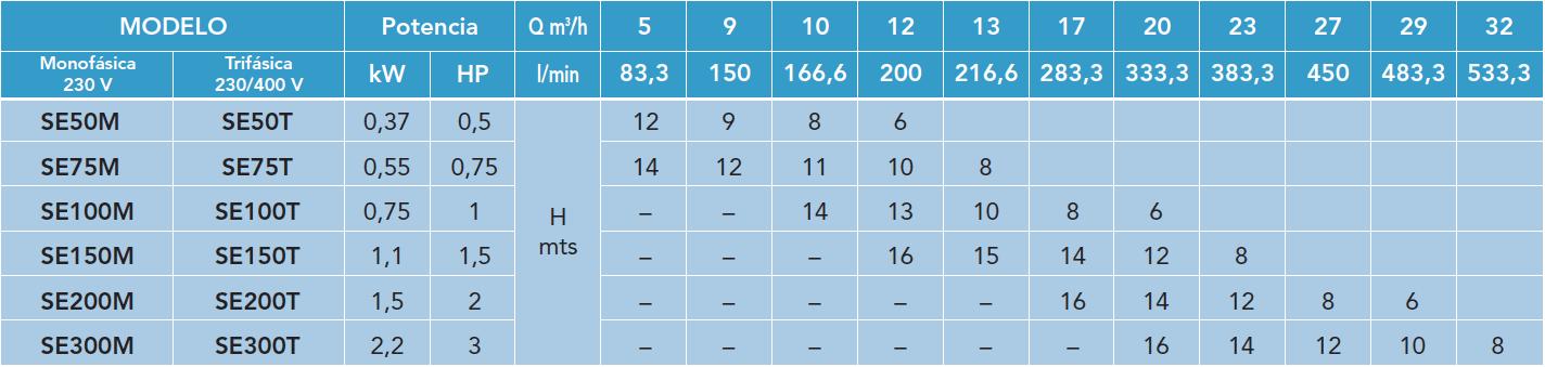 piscina7_tabla